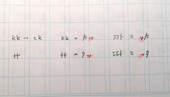 Two of the same kind, create a new variation of phonetic.